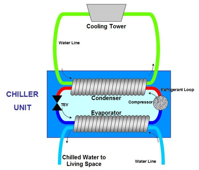 Chức năng tự làm sạch của máy sấy Bosch WTW87561G
