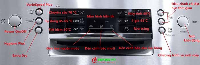 Các chương trình rửa của máy rửa bát Bosch