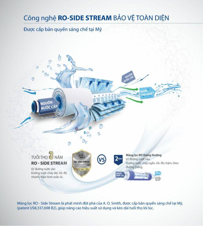 Công nghệ RO - Side Stream được cấp bản quyền Mỹ