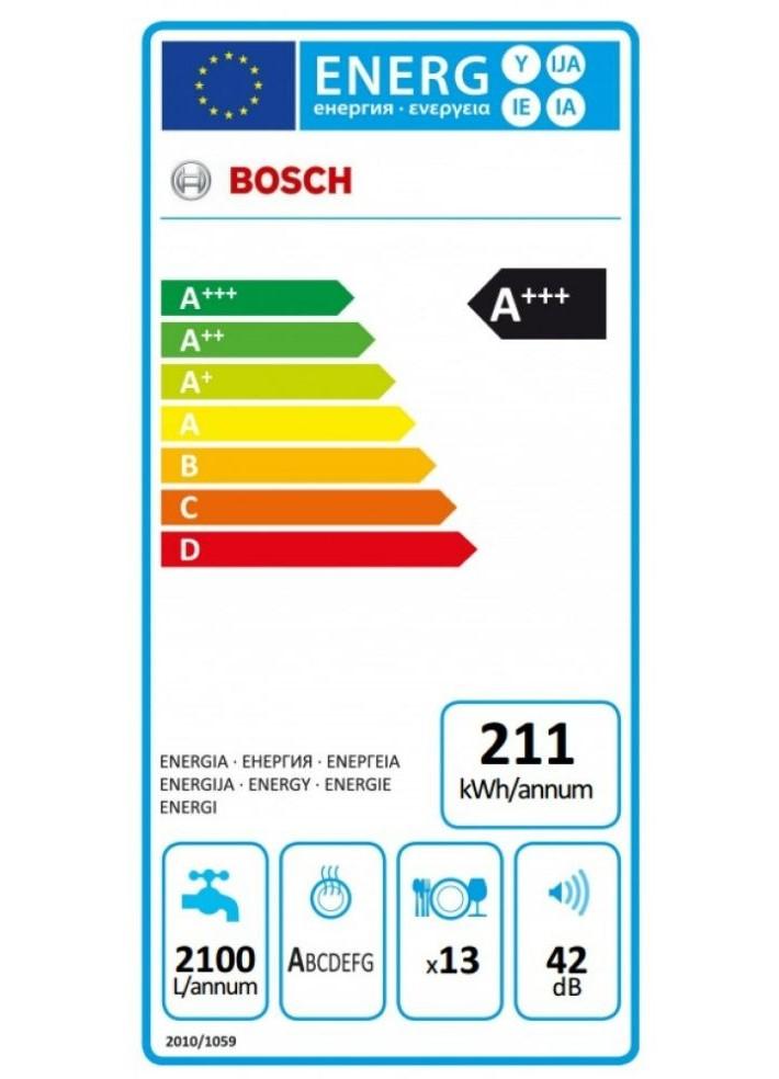 Máy rửa bát Bosch SMS6ZCI42E tiết kiệm năng lượng, thân thiện với môi trường