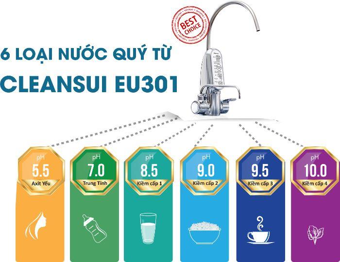 Sáu loại nước quý của Máy lọc nước điện giải Cleansui EU301