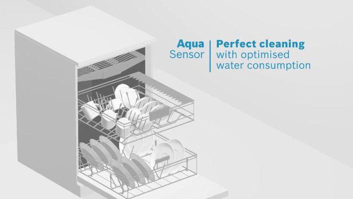 AquaSensor - Hệ thống Cảm biến nước hiện đại