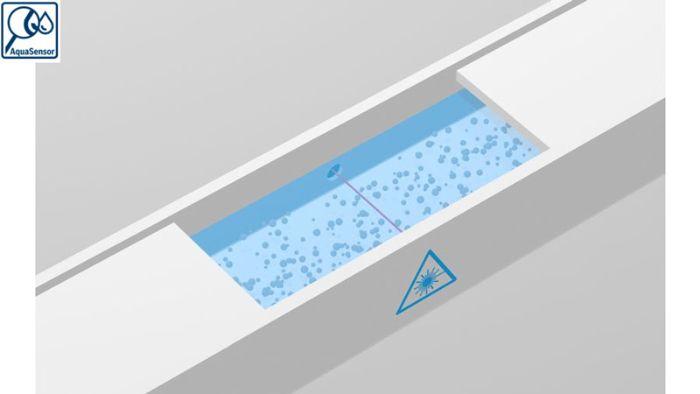 Aqua Sensor tự động điều chỉnh lượng nước
