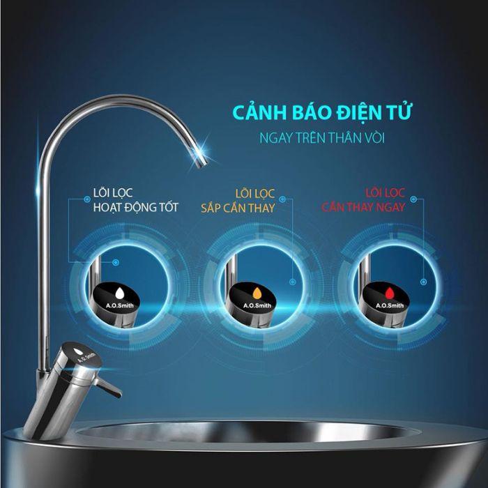 Cảnh báo lỗi hiện đại với máy lọc nước AO Smith A2