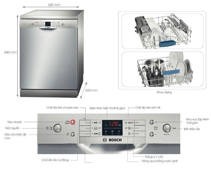 Cấu tạo của máy rửa bát Bosch SMS63L08EA