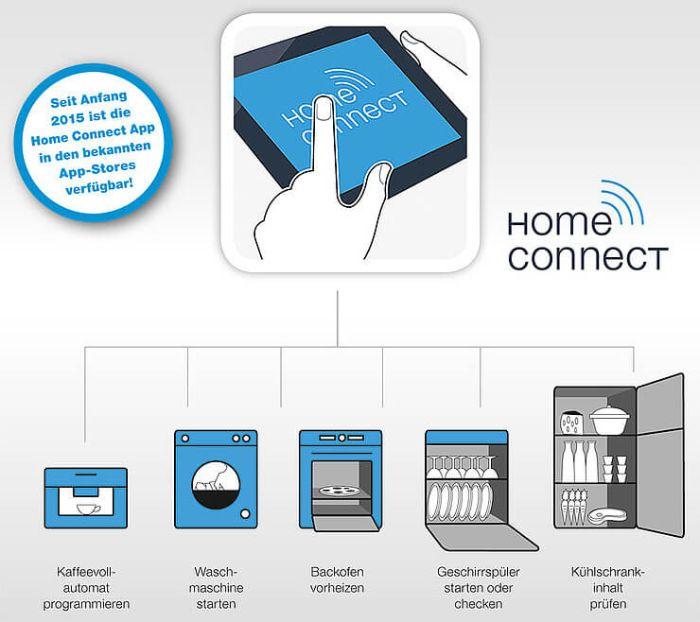 Chức năng Home Connect thông minh