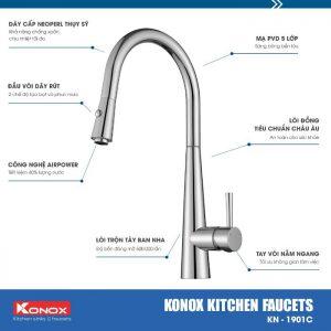 Công nghệ của vòi rửa bát dây rút konox KN1901C