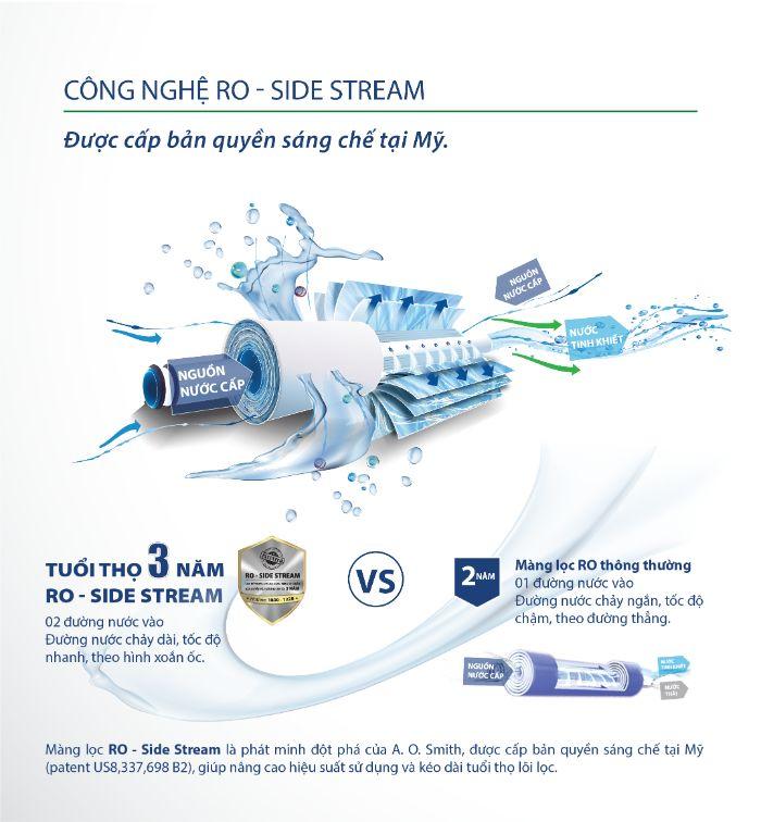Công nghệ Ro-Side Stream của máy lọc nước Aosmith E3