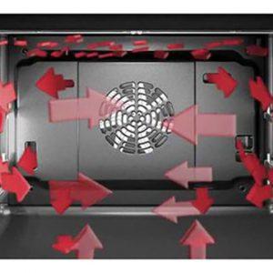 Công nghệ nướng 3D Hot Air của lò nướng Bosch HBF113BR0A