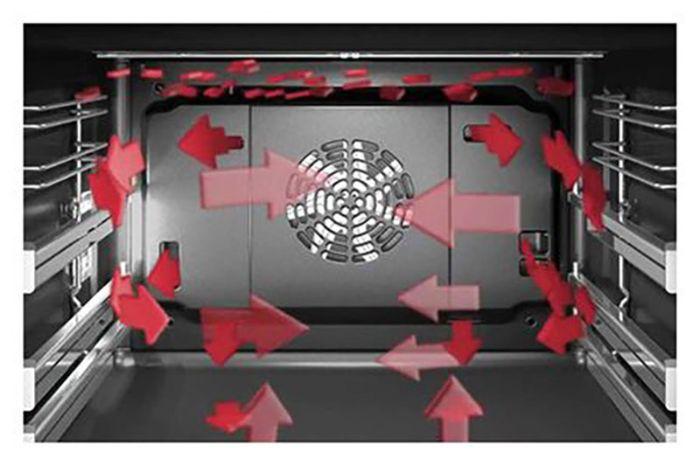 Lò nướng Bosch HBA5570S0B serie 6 được tích hợp công nghê nướng 3D Hot Air