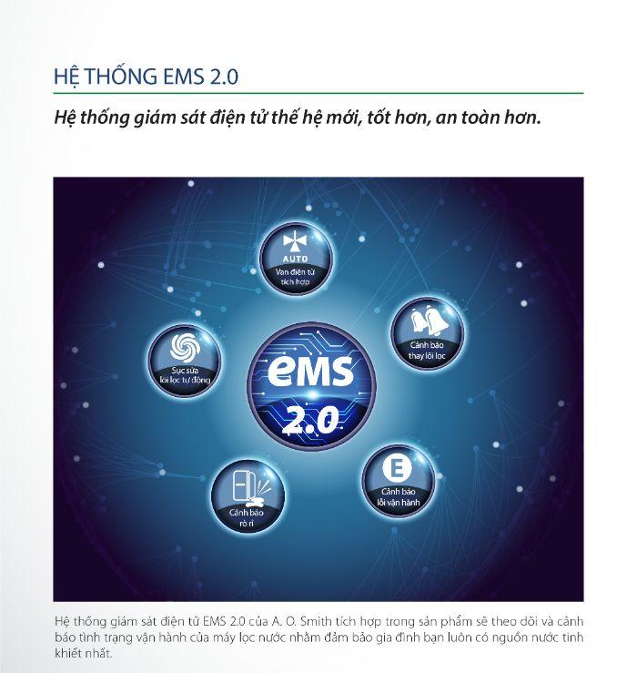 Hệ thống giám sát điện tử EMS 2.0