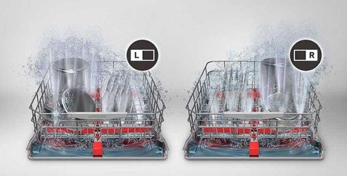 Tính năng Intensive Zone của máy rửa bát Bosch SMS8YCI01E