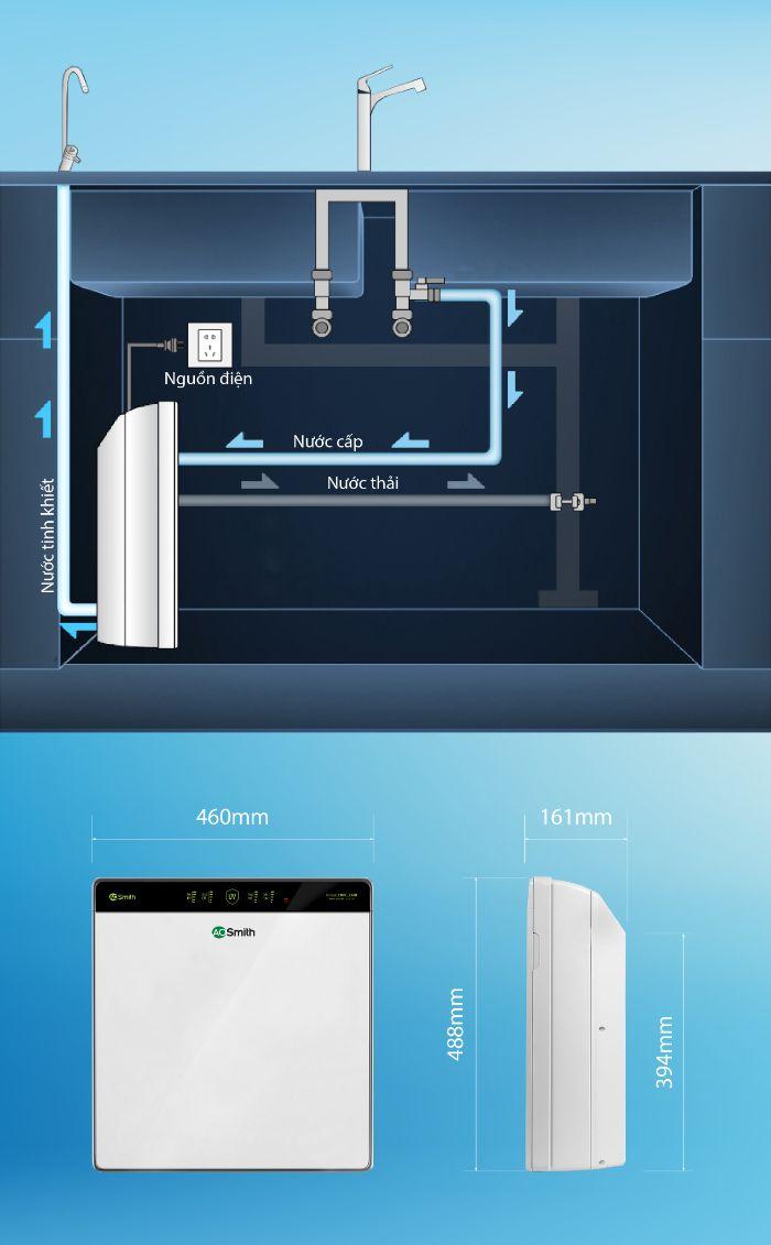 Thông số lắp đặt của máy lọc nước A.O.Smith UV AR600-U3