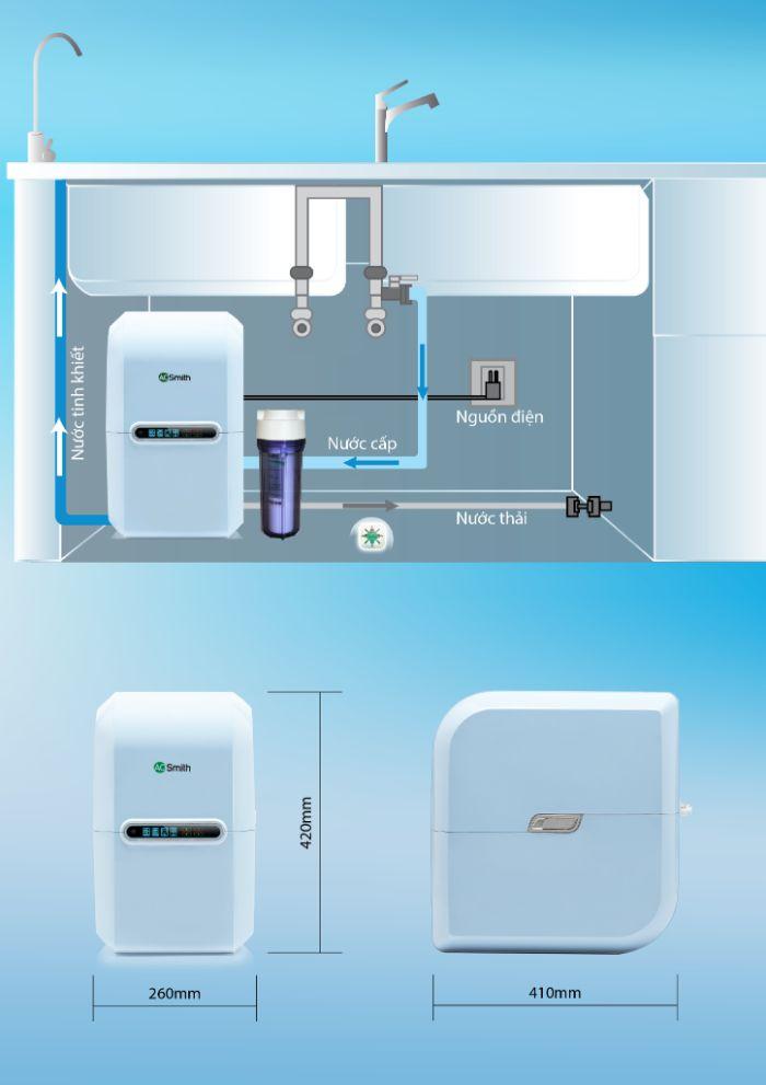 Thông số lắp đặt của máy lọc nước A.O Smith A1