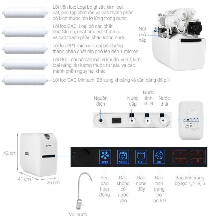 Màn hiển thị của máy lọc nước Aosmith E3