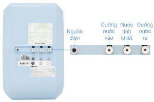 Mặt sau của máy lọc nước A. O. Smith M2 cung cấp 3 nguồn nước