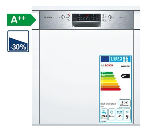 Nhãn năng lượng máy rửa bát âm tủ Bosch SMI46KS01E