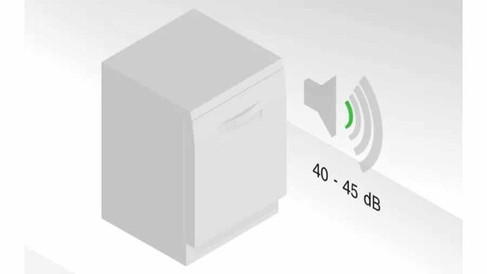 Silent 50ºC: Độ ồn chỉ 40dB