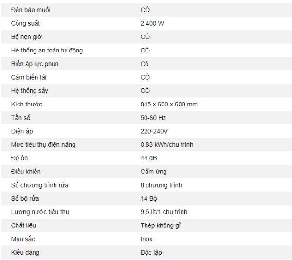 Thông số kỹ thuật của máy rửa bát Bosch SMS68MI04E