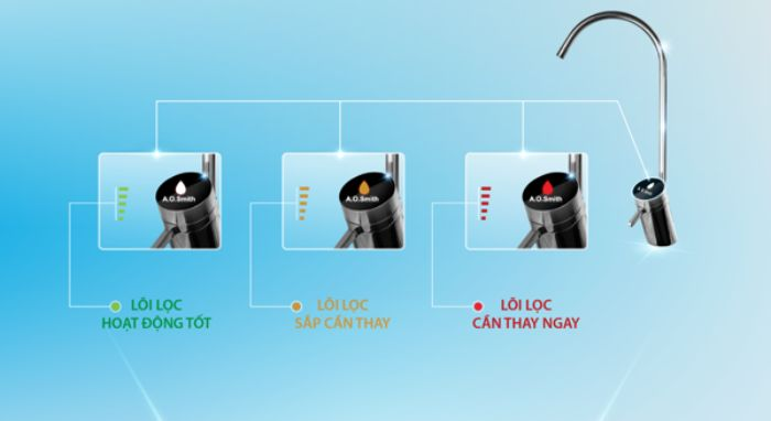 Vòi nước điện tử của máy lọc nước AO.Smith G2