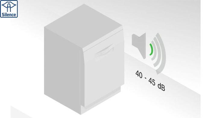 Yên tĩnh khi sử dụng với máy rửa bát Bosch SMI68NS07E