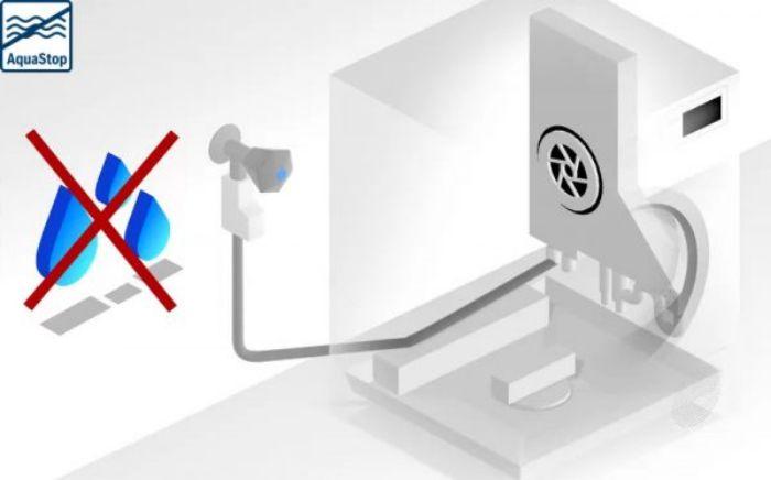 Hệ thống AquaStop chống rò nước của máy rửa Bosch SMS4HCI48E