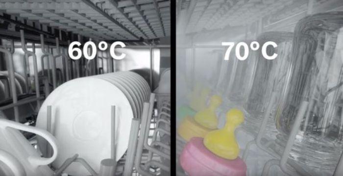 Tính năng diệt khuẩn tiện lợi của máy rửa bát Bosch SMI68MS04E