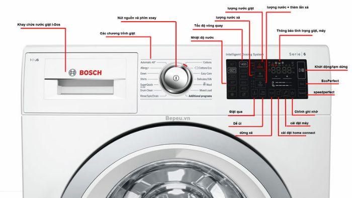 Hướng dẫn sử dụng máy giặt Bosch series 6