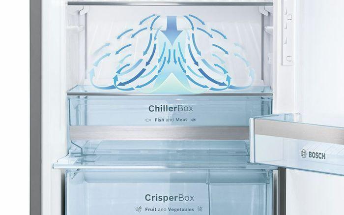 Hệ thống không khí lạnh đa chiều của Tủ Lạnh 2 Cánh Side By Side Bosch KAN93VIFPG
