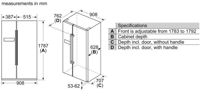 Thông số kỹ thuật của Tủ Lạnh 2 Cánh Side By Side Bosch KAN93VIFPG