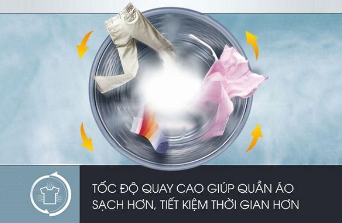 Đạt hiệu quả giặt hoàn hảo hơn với Máy Giặt Bosch WAJ20180SG